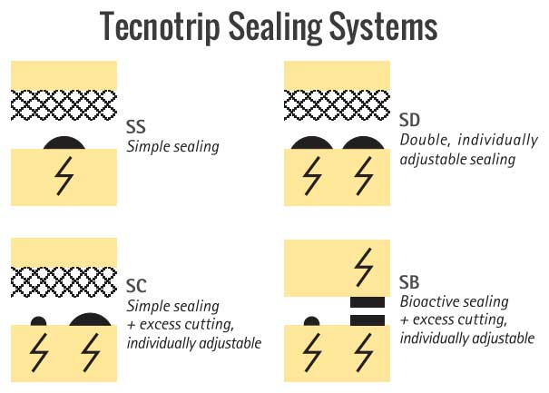 Tecnotrip Sealing Systems